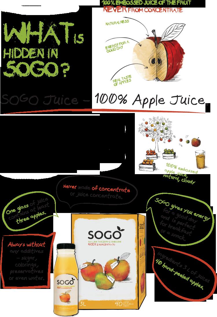SOGO Juice